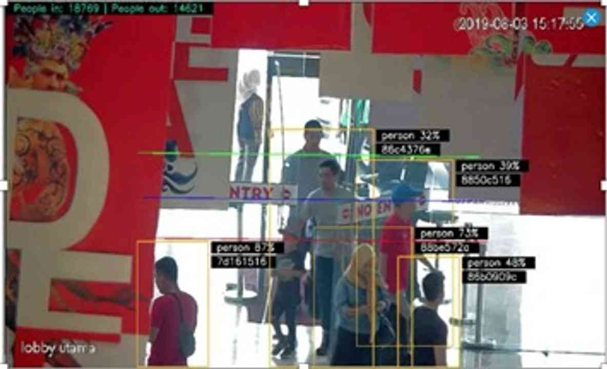 Computer Vision As A Means to A Smart Retail image